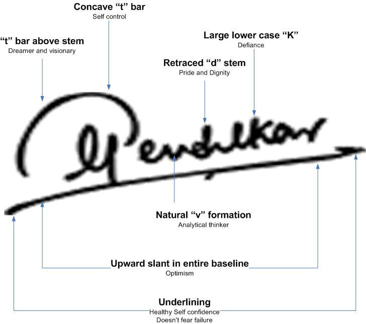 handwriting personality