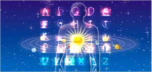 visharada numerology-pronology